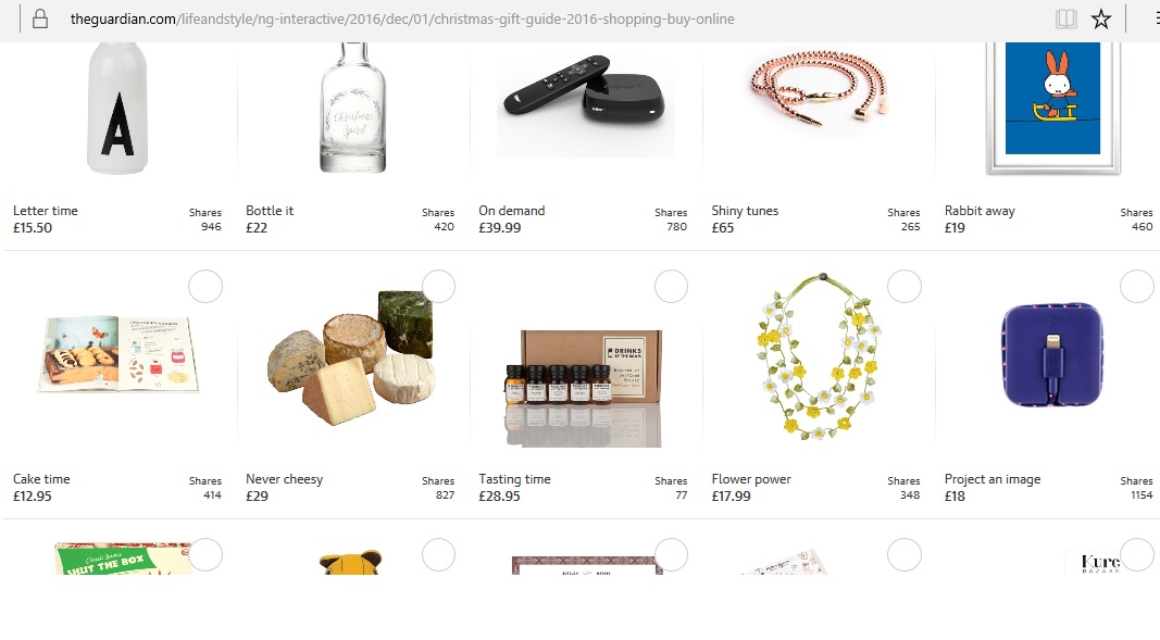 Press-Guardian Online Gift Guide 2016